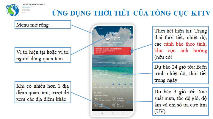Lần đầu tiên ra mắt app dự báo thời tiết của Tổng cục Khí tượng thủy văn